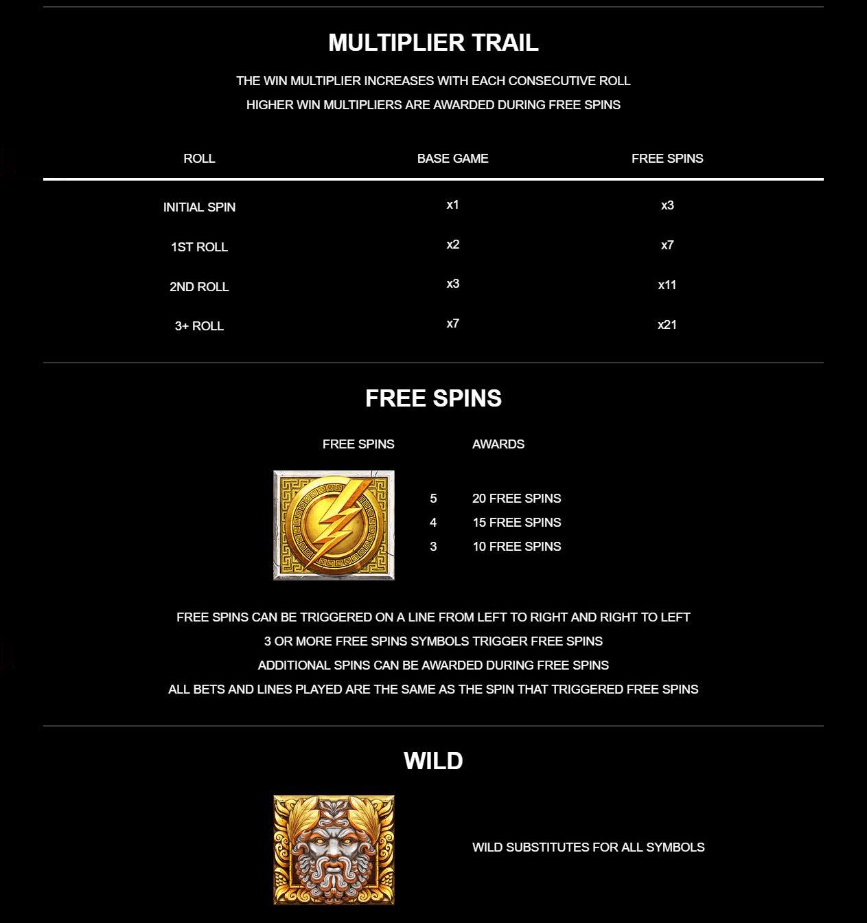 Ancient Fortunes Zeus multiplier